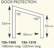 Door Chew Strip Dimensions