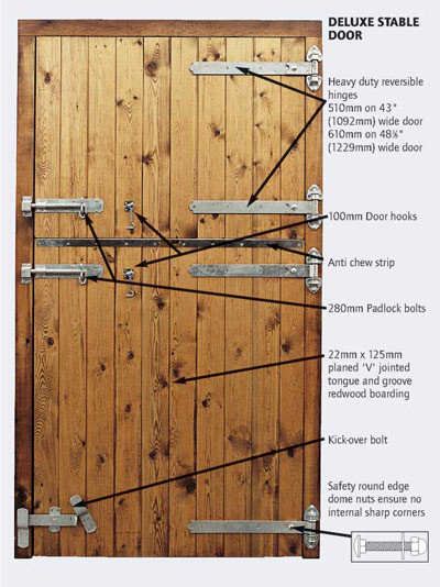 Deluxe Stable Door Specification Diagram A1000 & A1020