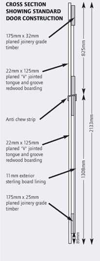 Standard Door Cross Section Drawing